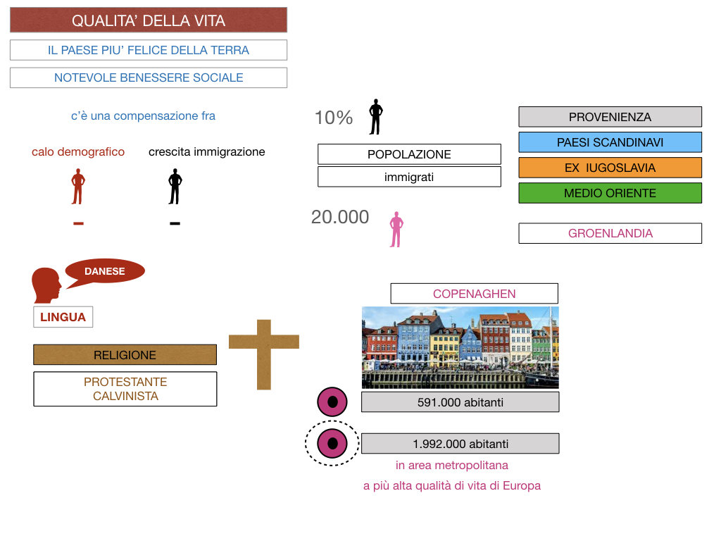 21. DANIMARCA_CARTACEO_SIMULAZIONE.080