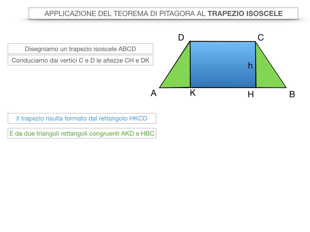 22. APPLICAZIONE DEL TEOREMA DI PITAGORA AL TRAPEZIO ISOSCELE_SIMULAZIONE.006