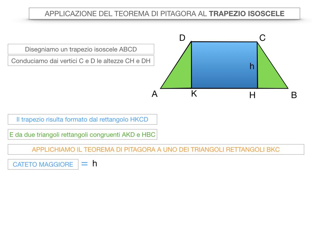 22. APPLICAZIONE DEL TEOREMA DI PITAGORA AL TRAPEZIO ISOSCELE_SIMULAZIONE.008