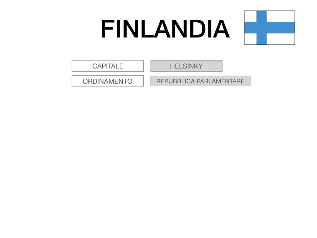 22. FINLANDIA_SIMULAZIONE.004