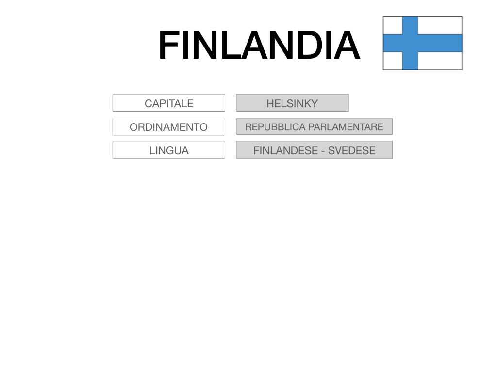 22. FINLANDIA_SIMULAZIONE.005