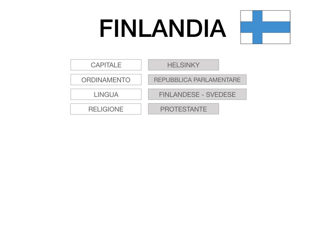 22. FINLANDIA_SIMULAZIONE.006