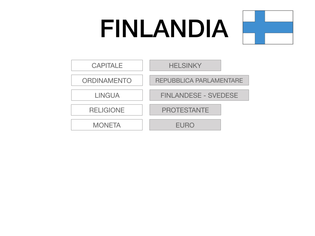 22. FINLANDIA_SIMULAZIONE.007