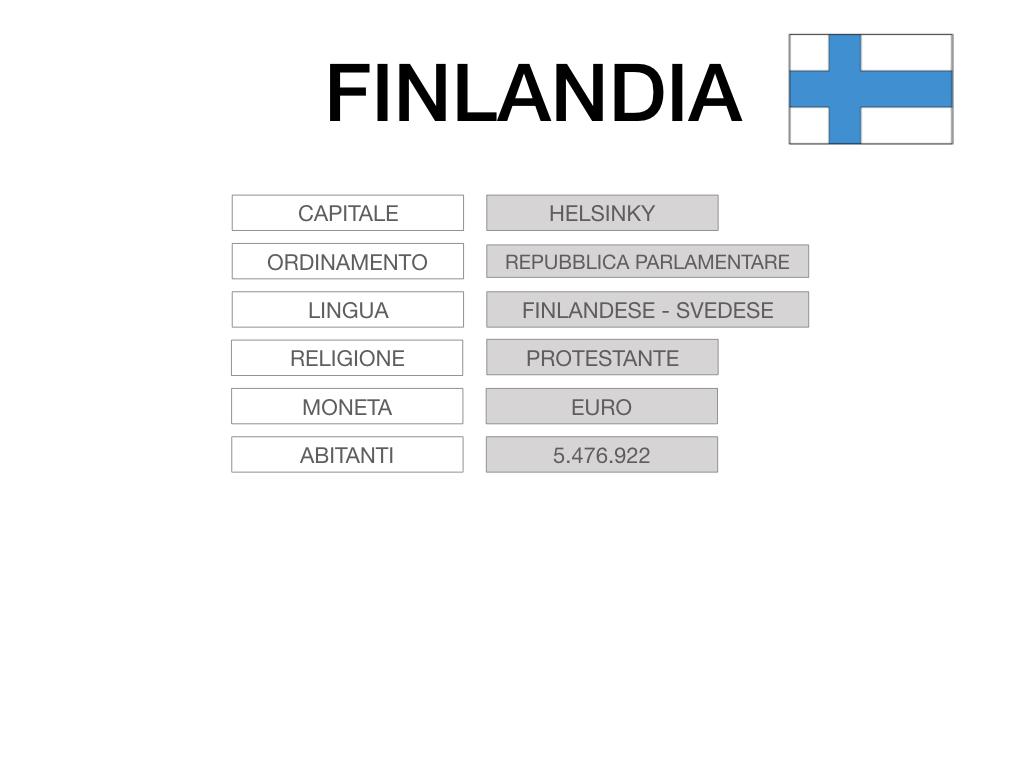 22. FINLANDIA_SIMULAZIONE.008