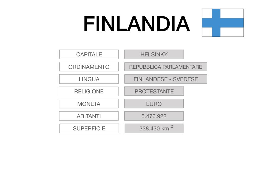 22. FINLANDIA_SIMULAZIONE.009