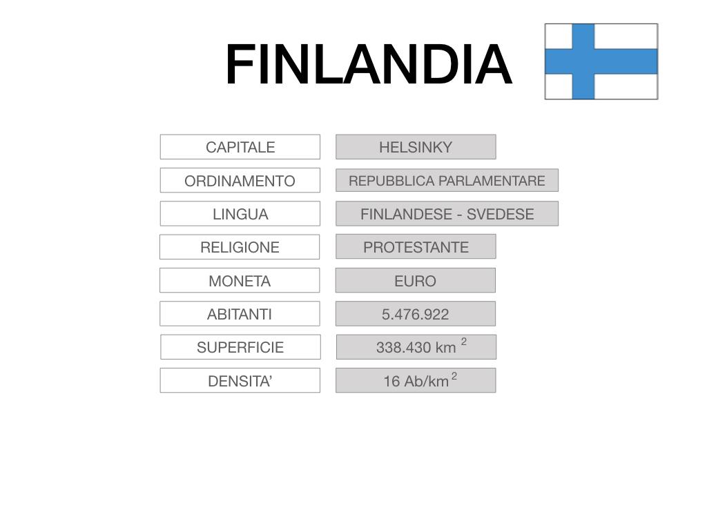 22. FINLANDIA_SIMULAZIONE.010