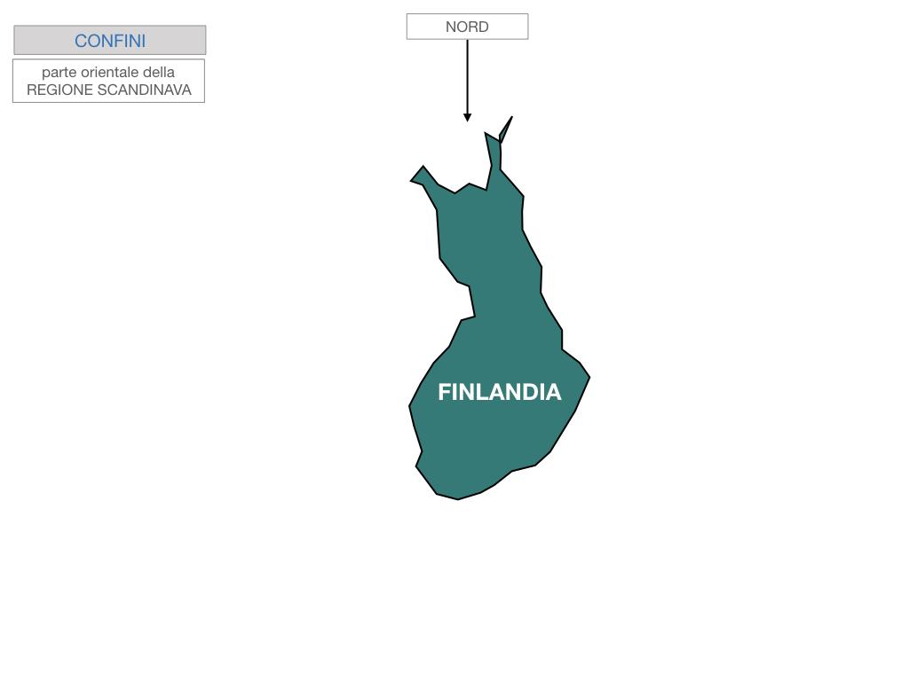 22. FINLANDIA_SIMULAZIONE.013