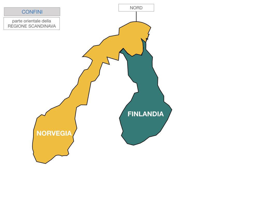 22. FINLANDIA_SIMULAZIONE.014