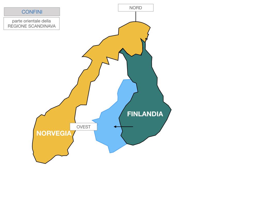 22. FINLANDIA_SIMULAZIONE.015