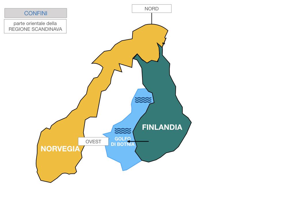 22. FINLANDIA_SIMULAZIONE.016