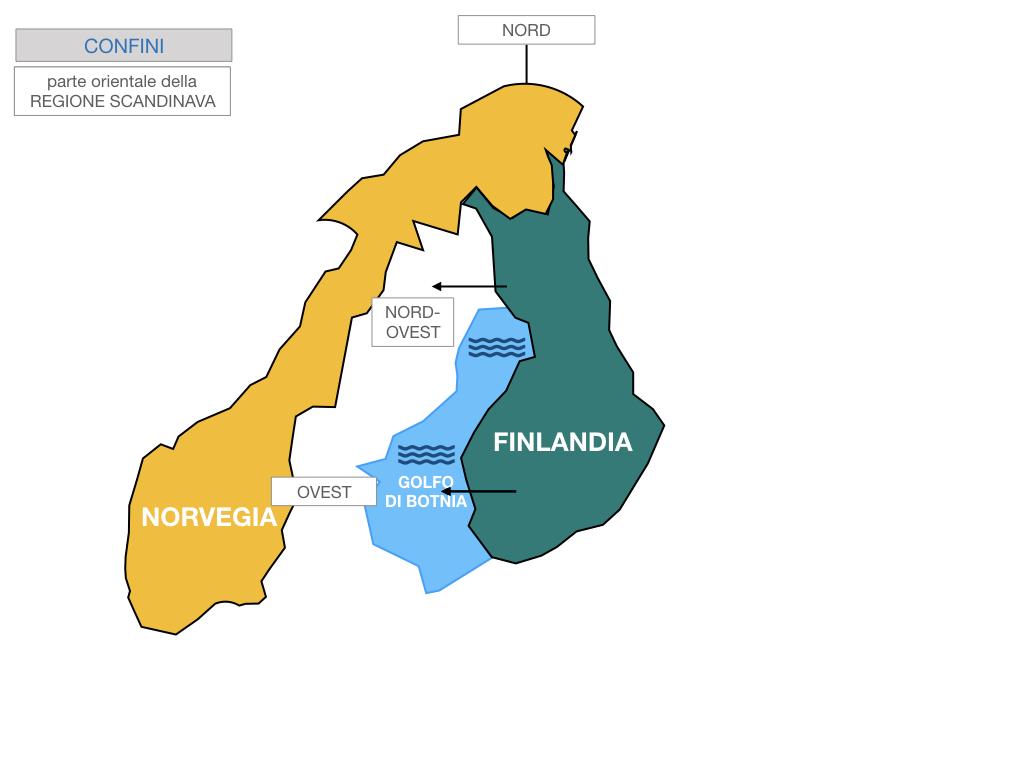 22. FINLANDIA_SIMULAZIONE.017
