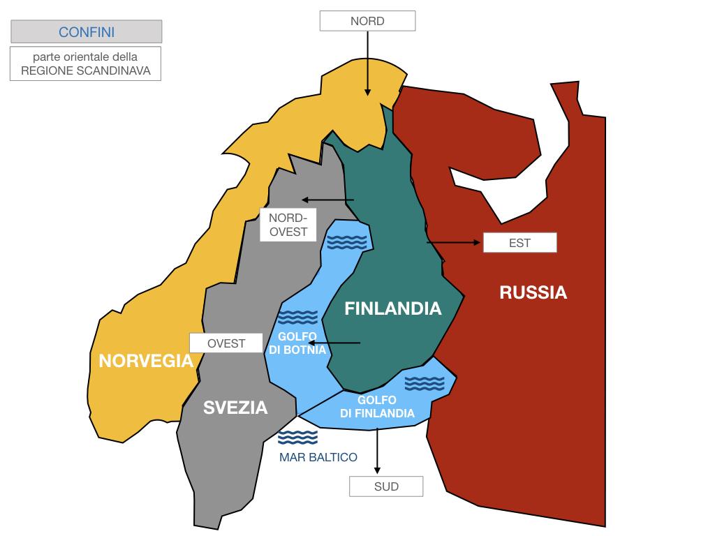 22. FINLANDIA_SIMULAZIONE.022