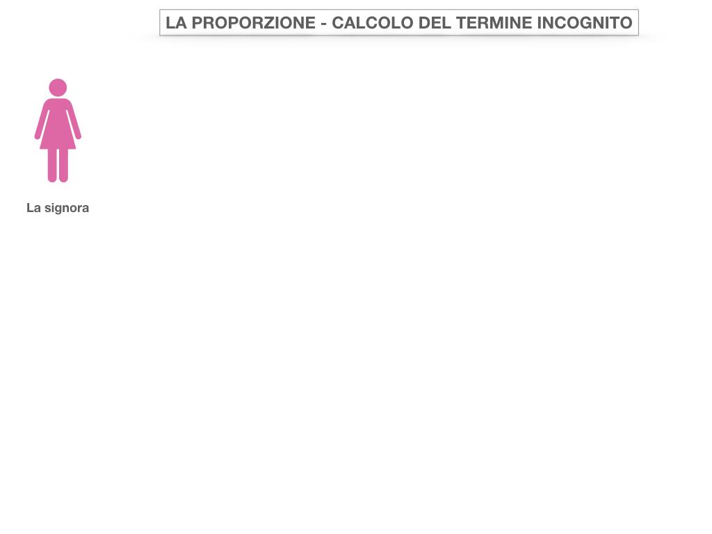23. CALCOLO DEL TERMINE INCONGNITO _SIMULAZIONE.002