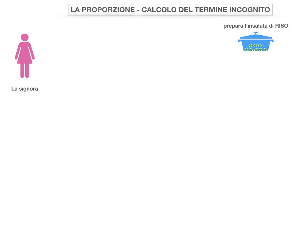 23. CALCOLO DEL TERMINE INCONGNITO _SIMULAZIONE.003