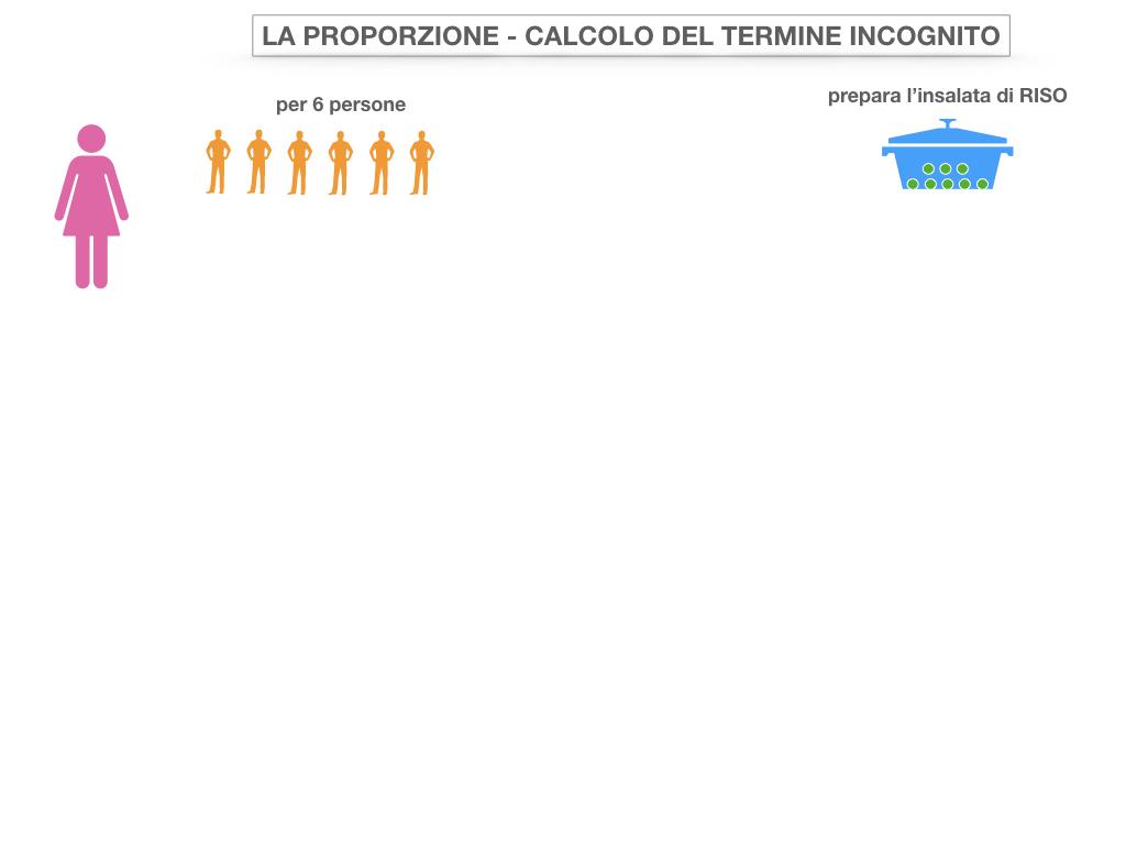 23. CALCOLO DEL TERMINE INCONGNITO _SIMULAZIONE.004