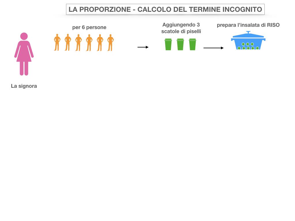 23. CALCOLO DEL TERMINE INCONGNITO _SIMULAZIONE.005