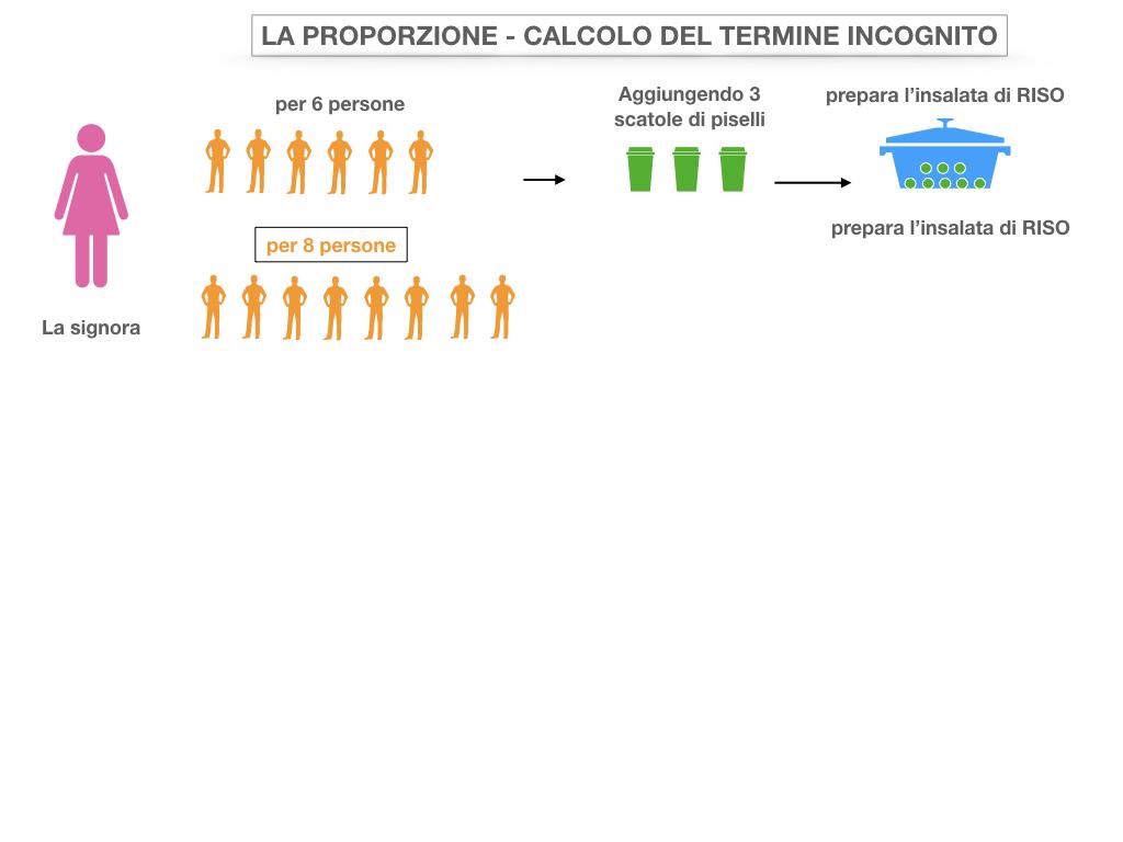 23. CALCOLO DEL TERMINE INCONGNITO _SIMULAZIONE.006