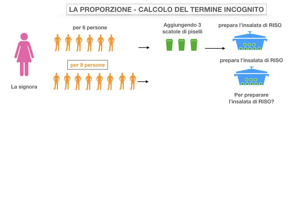 23. CALCOLO DEL TERMINE INCONGNITO _SIMULAZIONE.007