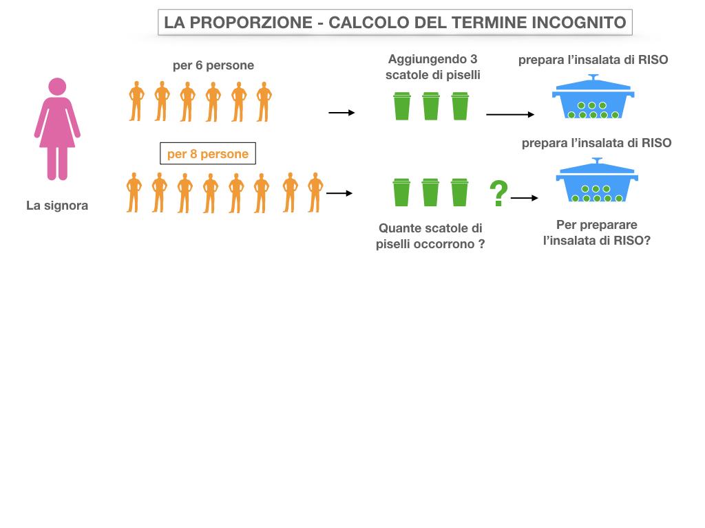 23. CALCOLO DEL TERMINE INCONGNITO _SIMULAZIONE.008