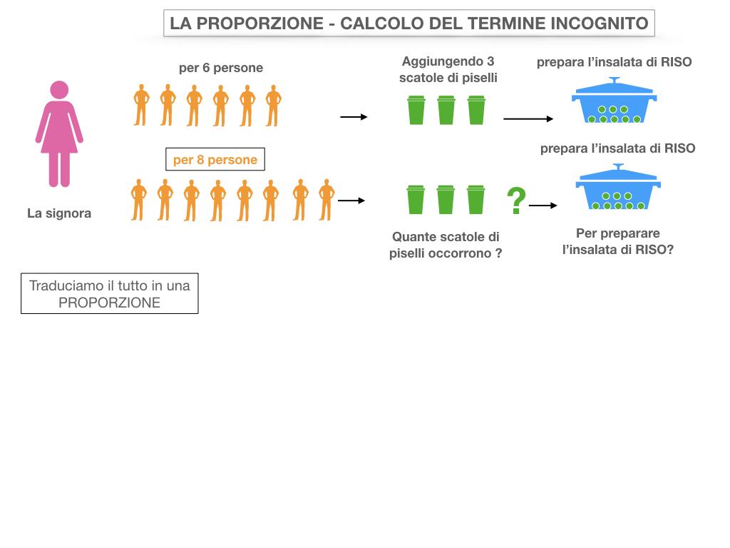 23. CALCOLO DEL TERMINE INCONGNITO _SIMULAZIONE.009