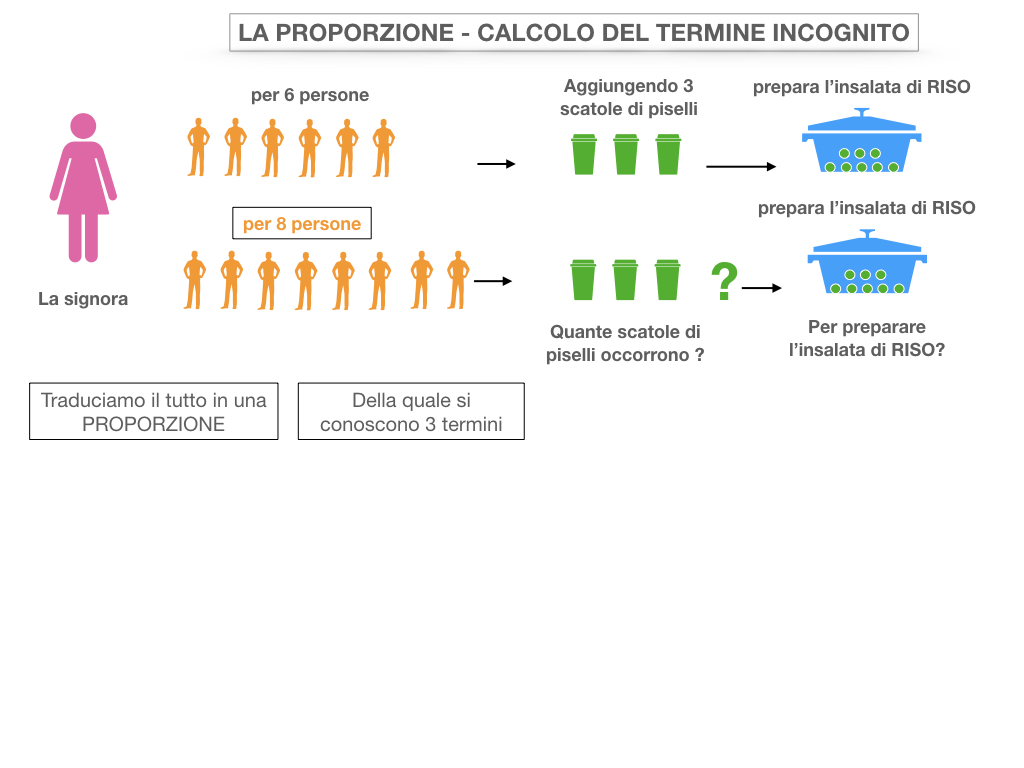 23. CALCOLO DEL TERMINE INCONGNITO _SIMULAZIONE.010