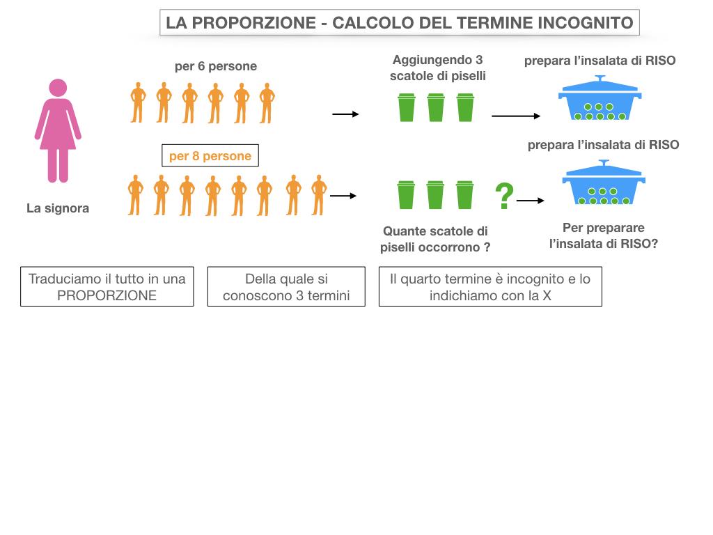 23. CALCOLO DEL TERMINE INCONGNITO _SIMULAZIONE.011