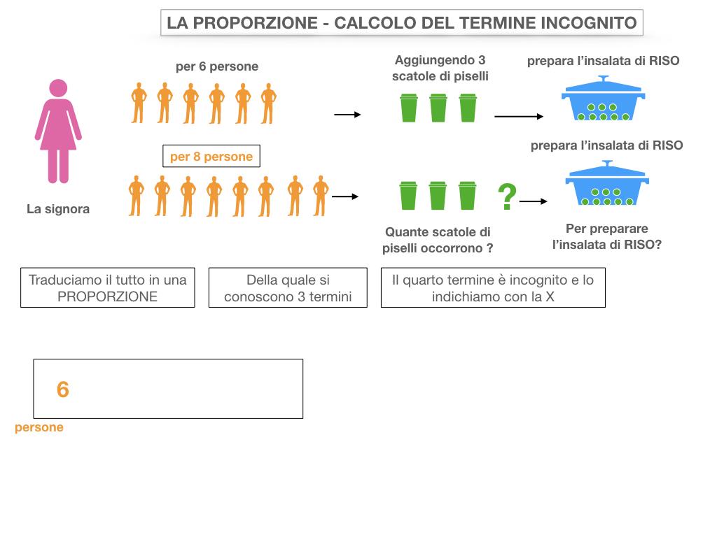 23. CALCOLO DEL TERMINE INCONGNITO _SIMULAZIONE.012