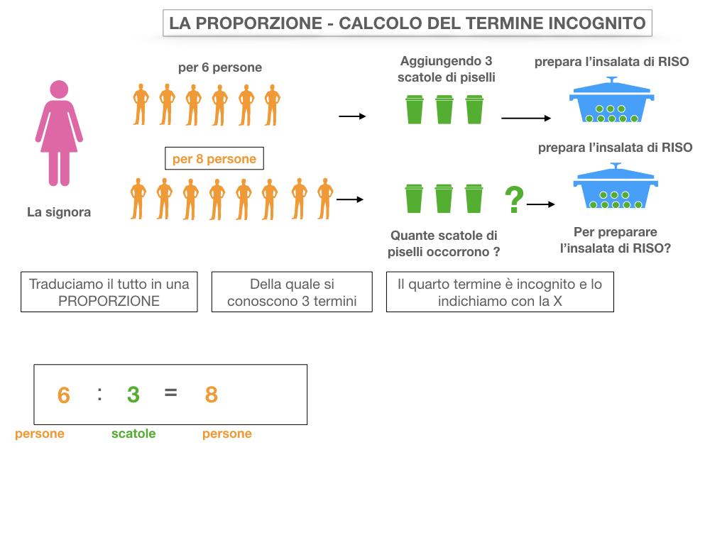23. CALCOLO DEL TERMINE INCONGNITO _SIMULAZIONE.014