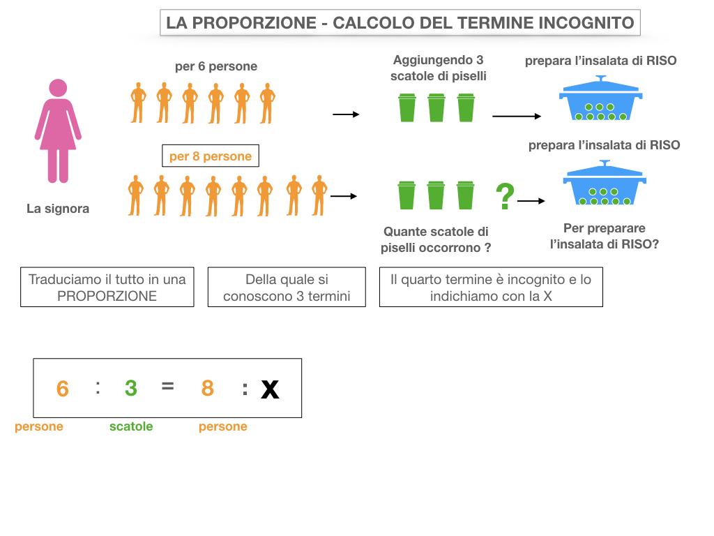 23. CALCOLO DEL TERMINE INCONGNITO _SIMULAZIONE.015