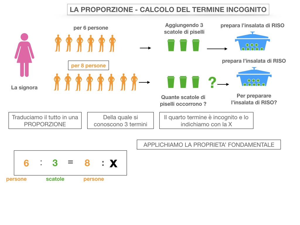 23. CALCOLO DEL TERMINE INCONGNITO _SIMULAZIONE.016