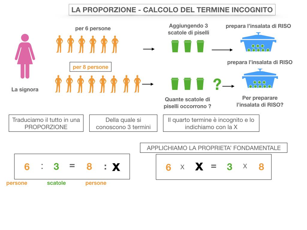 23. CALCOLO DEL TERMINE INCONGNITO _SIMULAZIONE.018