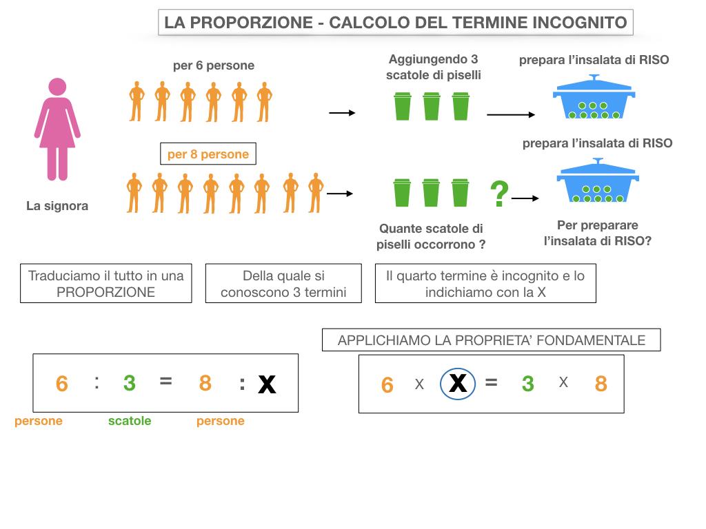 23. CALCOLO DEL TERMINE INCONGNITO _SIMULAZIONE.019