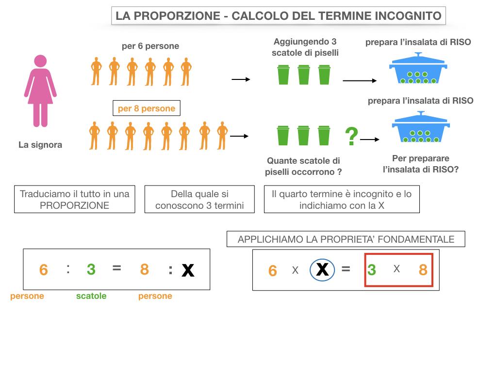 23. CALCOLO DEL TERMINE INCONGNITO _SIMULAZIONE.020