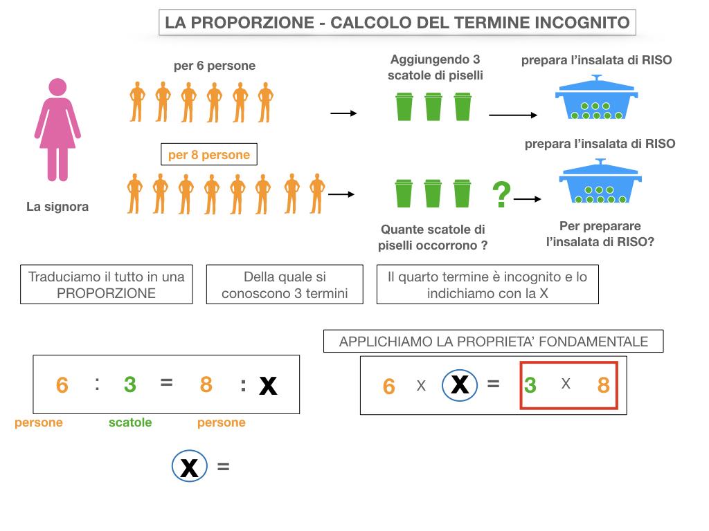 23. CALCOLO DEL TERMINE INCONGNITO _SIMULAZIONE.021