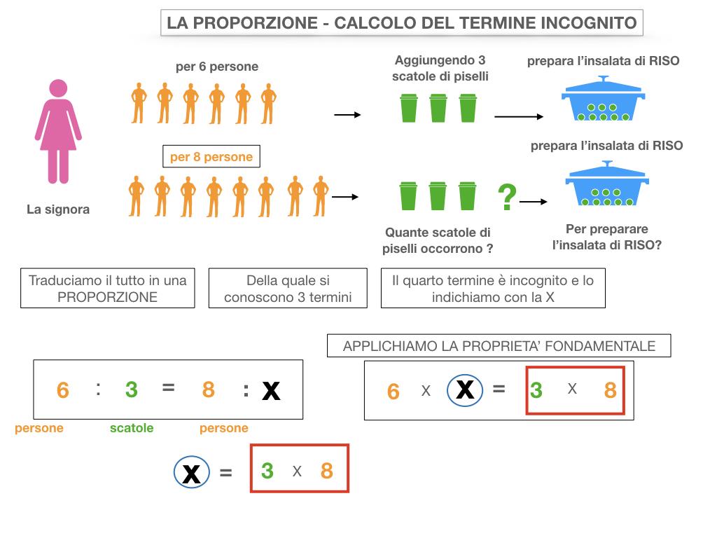23. CALCOLO DEL TERMINE INCONGNITO _SIMULAZIONE.022
