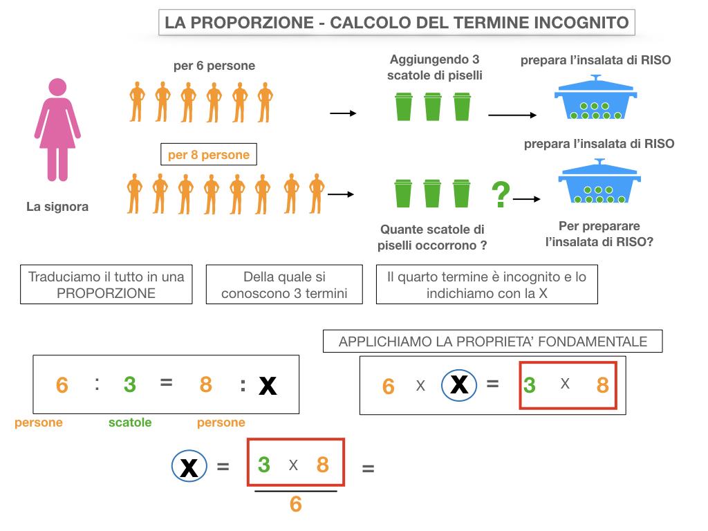 23. CALCOLO DEL TERMINE INCONGNITO _SIMULAZIONE.023