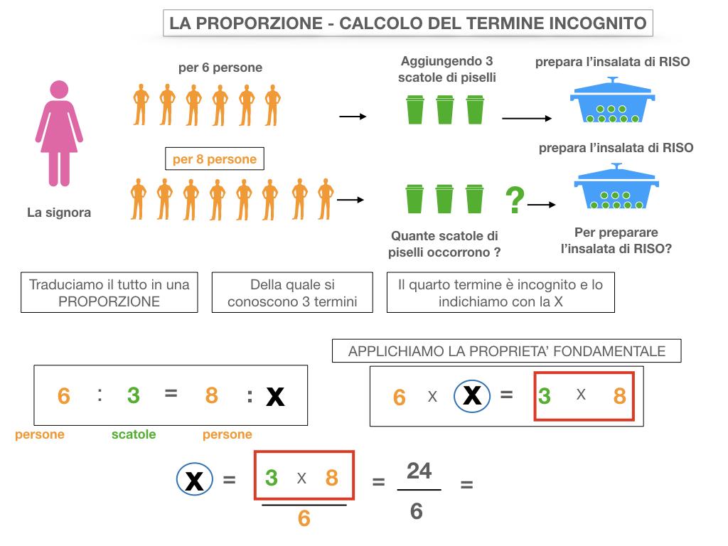 23. CALCOLO DEL TERMINE INCONGNITO _SIMULAZIONE.025