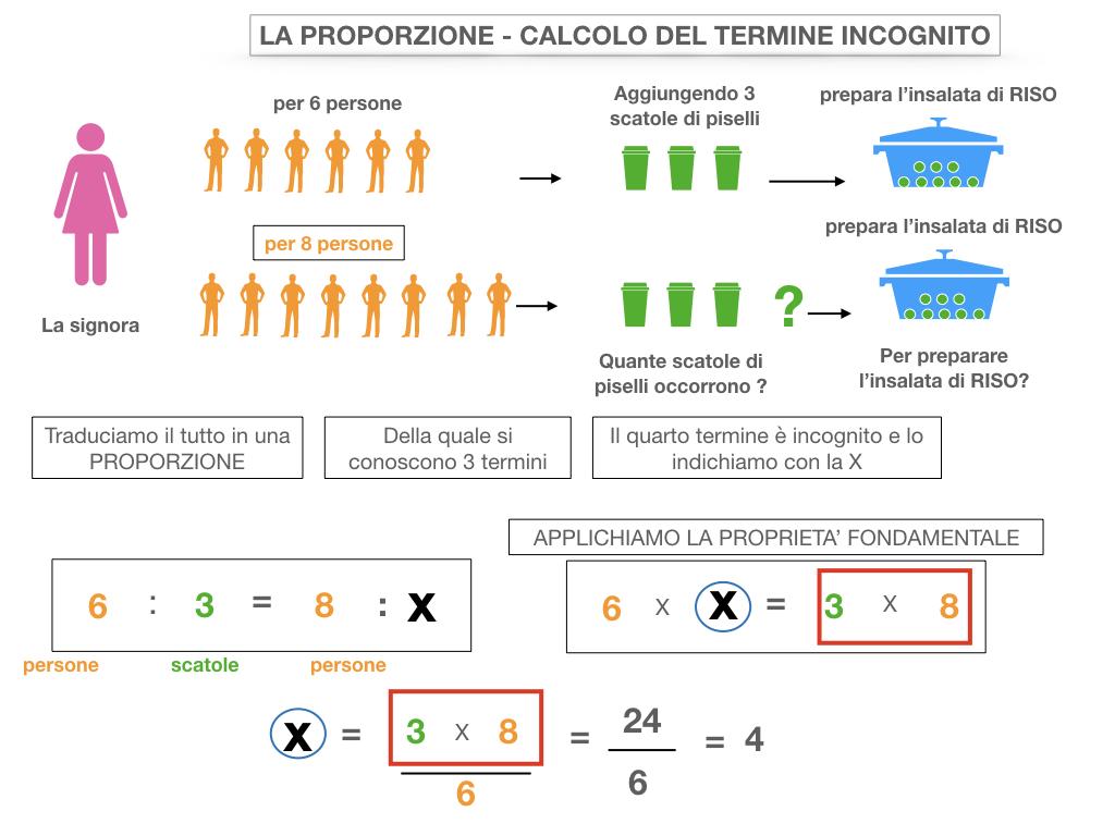 23. CALCOLO DEL TERMINE INCONGNITO _SIMULAZIONE.026