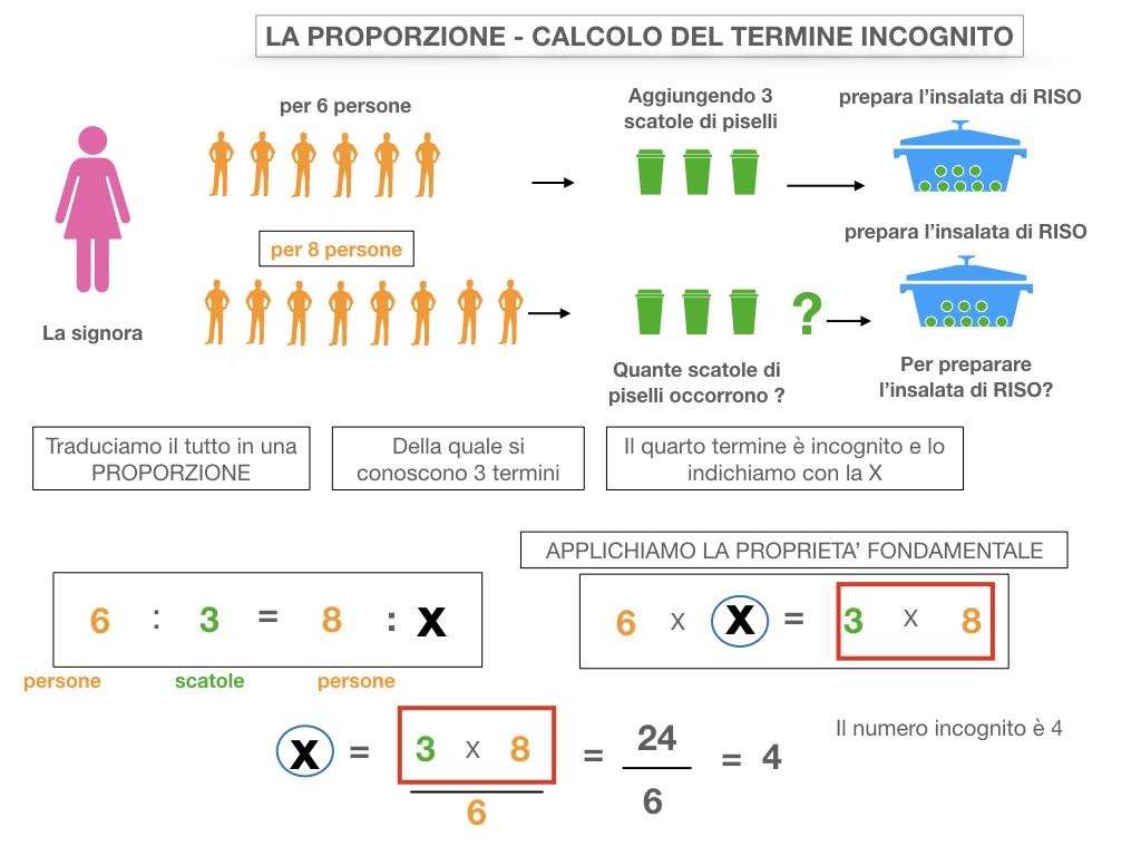 23. CALCOLO DEL TERMINE INCONGNITO _SIMULAZIONE.027
