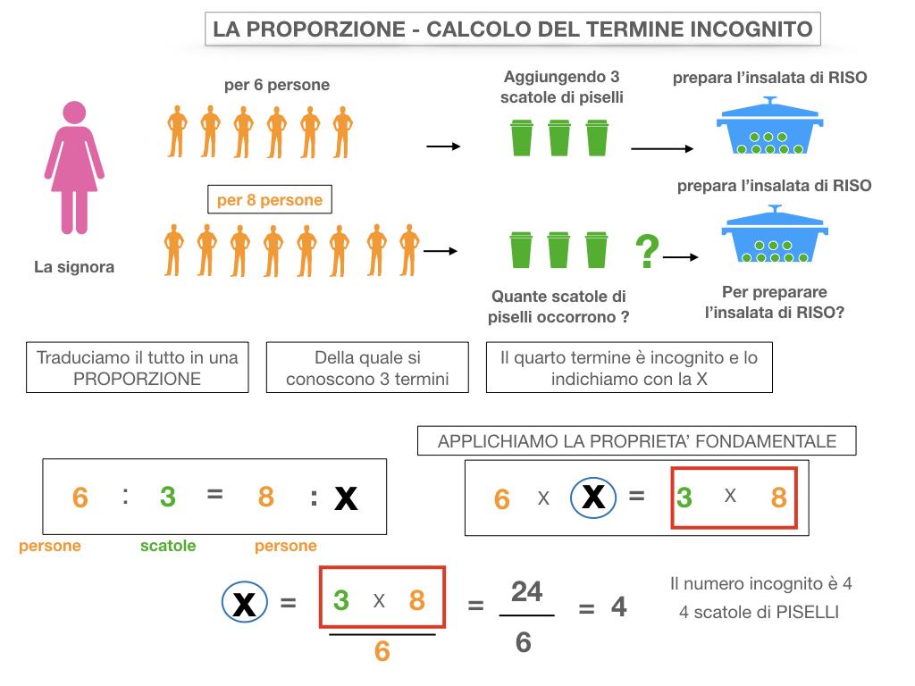 23. CALCOLO DEL TERMINE INCONGNITO _SIMULAZIONE.028