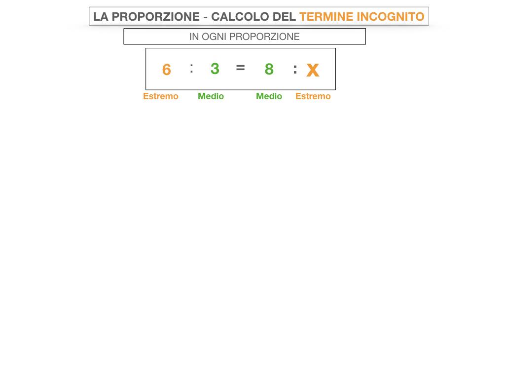 23. CALCOLO DEL TERMINE INCONGNITO _SIMULAZIONE.031