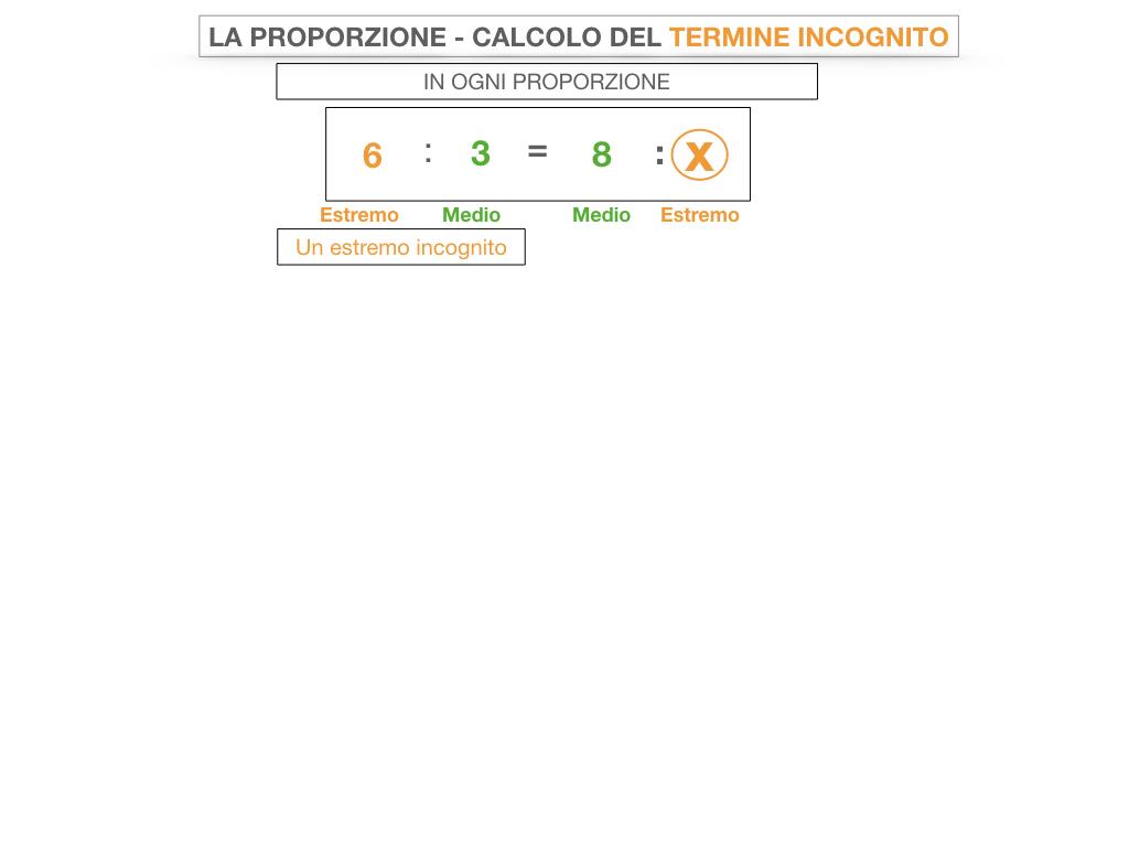 23. CALCOLO DEL TERMINE INCONGNITO _SIMULAZIONE.032