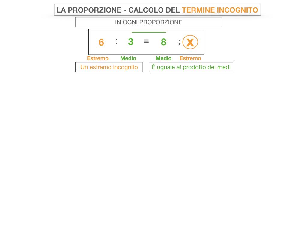 23. CALCOLO DEL TERMINE INCONGNITO _SIMULAZIONE.033