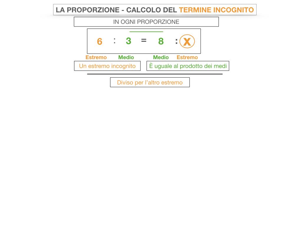 23. CALCOLO DEL TERMINE INCONGNITO _SIMULAZIONE.034