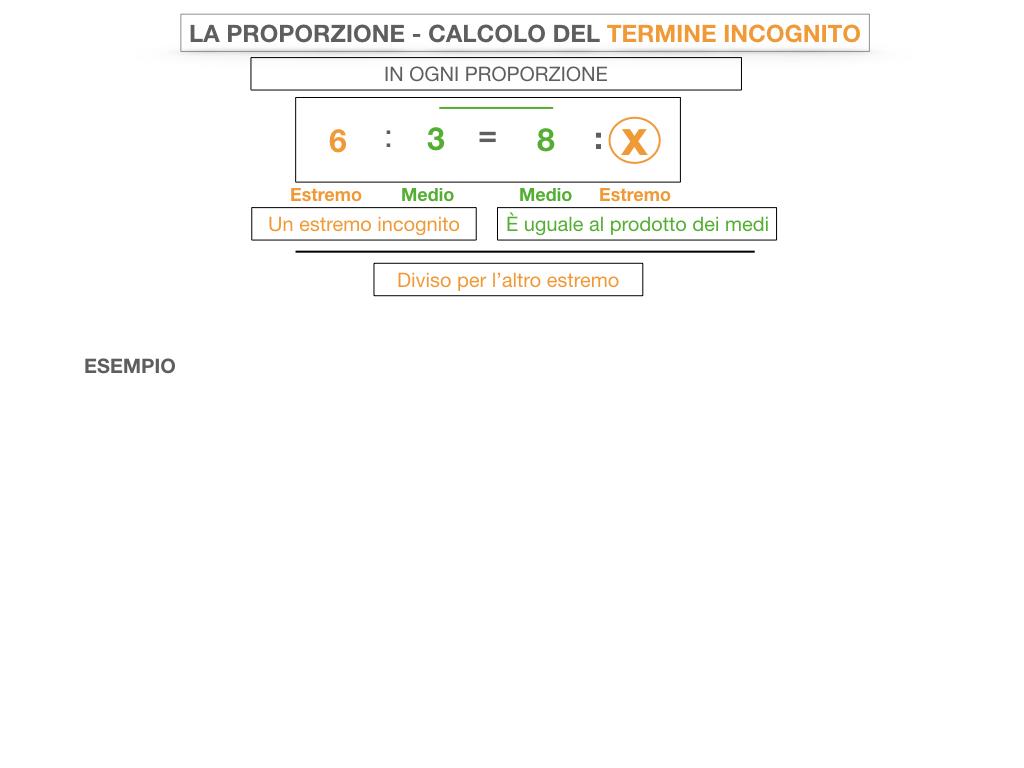 23. CALCOLO DEL TERMINE INCONGNITO _SIMULAZIONE.035