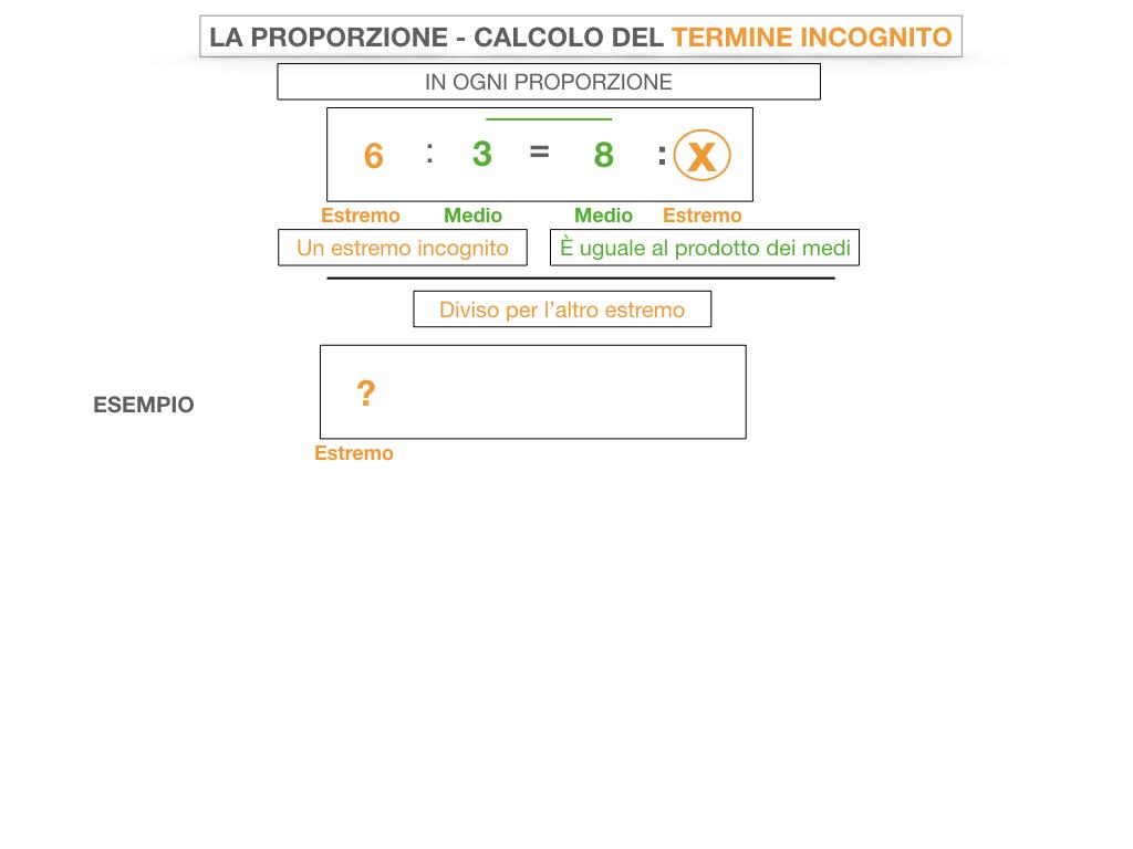23. CALCOLO DEL TERMINE INCONGNITO _SIMULAZIONE.036