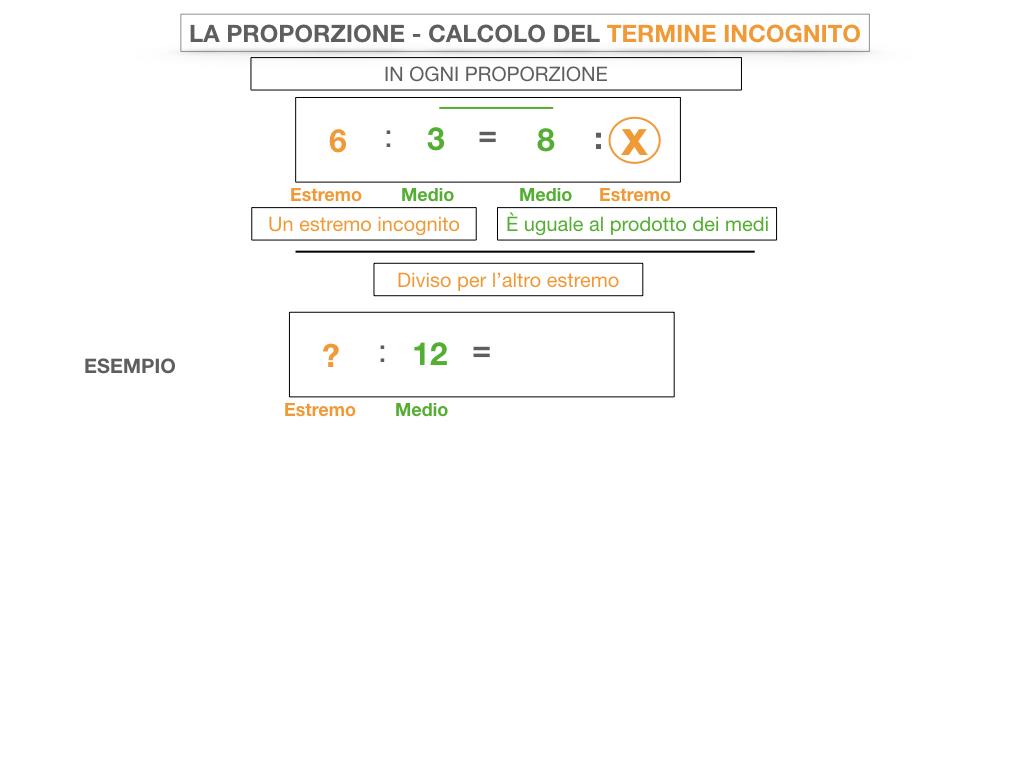 23. CALCOLO DEL TERMINE INCONGNITO _SIMULAZIONE.037
