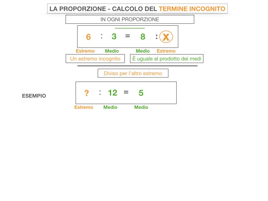 23. CALCOLO DEL TERMINE INCONGNITO _SIMULAZIONE.038