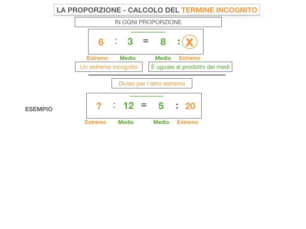 23. CALCOLO DEL TERMINE INCONGNITO _SIMULAZIONE.039