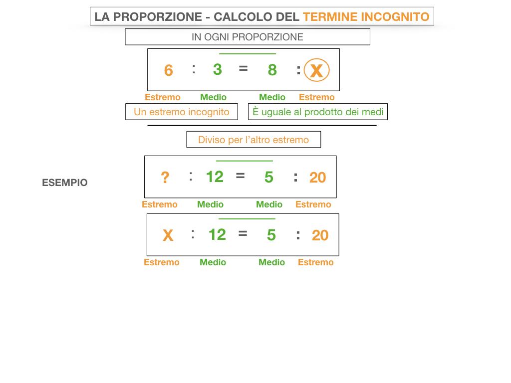 23. CALCOLO DEL TERMINE INCONGNITO _SIMULAZIONE.040